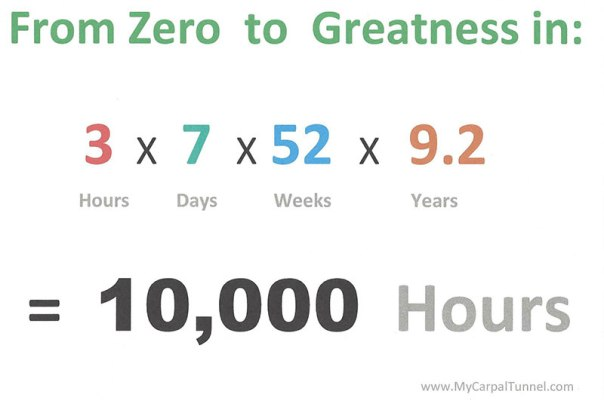 greatness-3-hours-per-day
