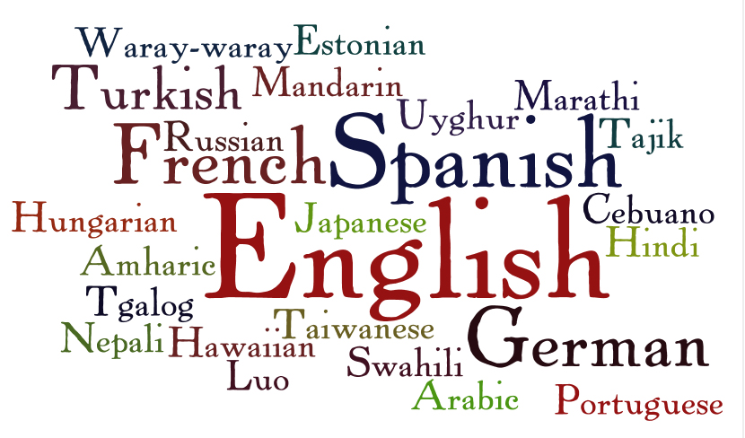 multilingualism and language The article summarizes the themes researched in various areas of the study of multilingualism such as neurolinguistics, psycholinguistics, linguistics, education, sociolinguistics, and language.